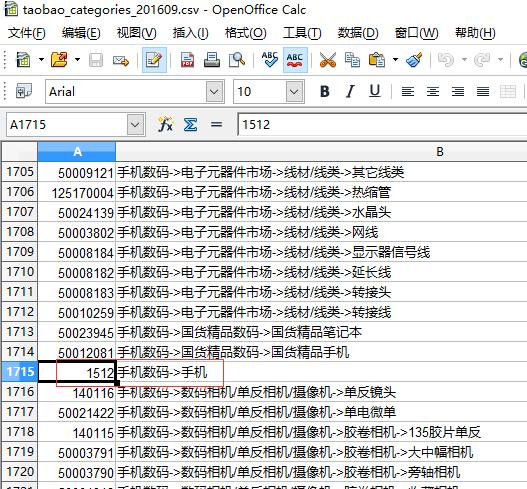 根据categoryId参数查询得到商品的具体分类